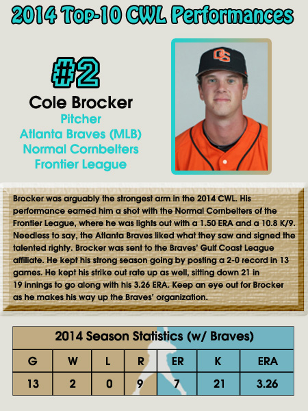 #2 - Cole Brocker