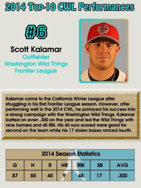 #6 - Scott Kalamar